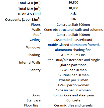 commercial benchmark summary table 2