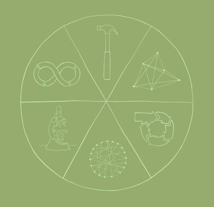 life cycle design
