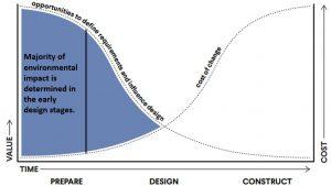 new graph
